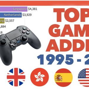 Top 15 Countries Addicted to Gaming 1995 - 2021